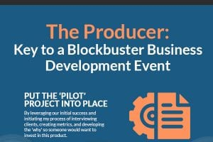 The Producer: Key to a Blockbuster Business Development Event [infographic]